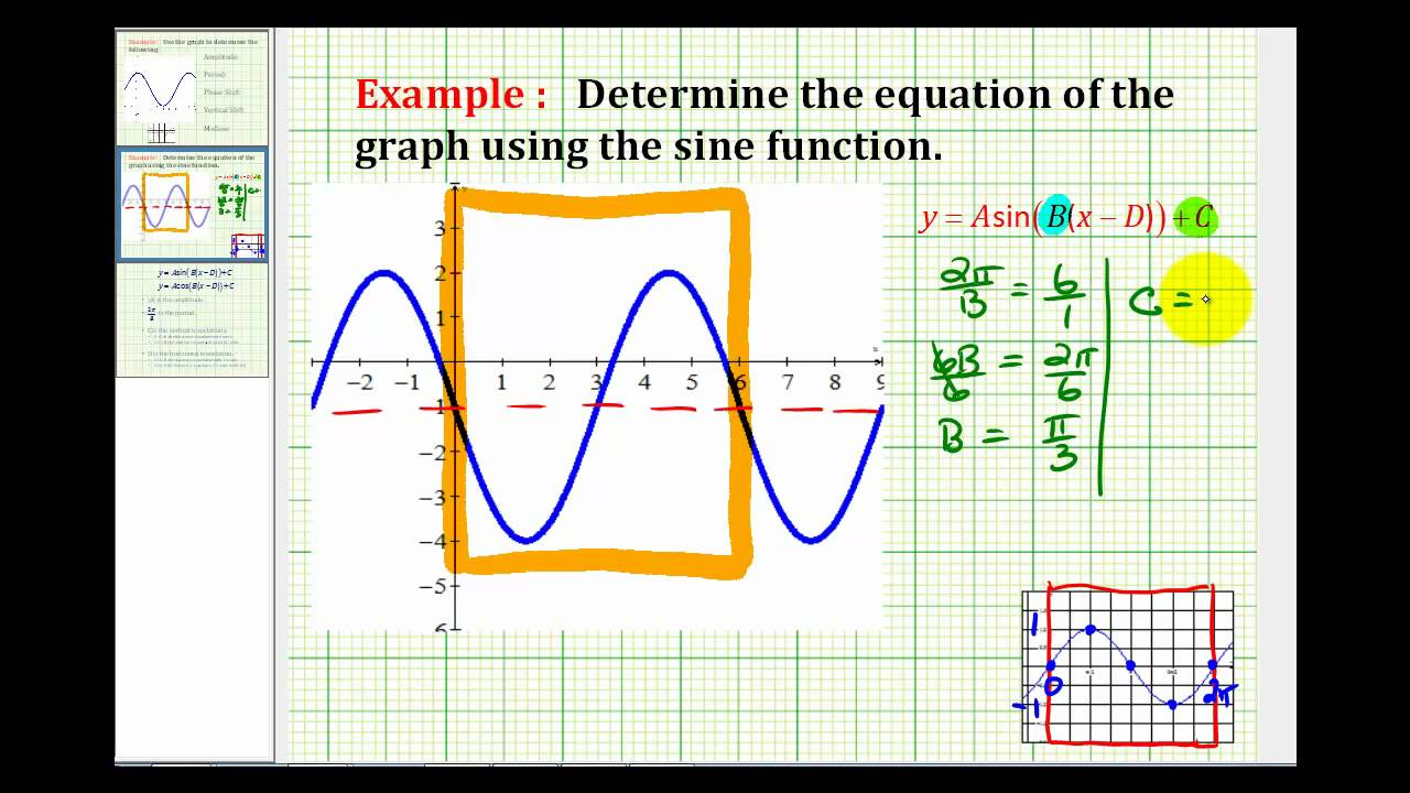 how to write a sine equation