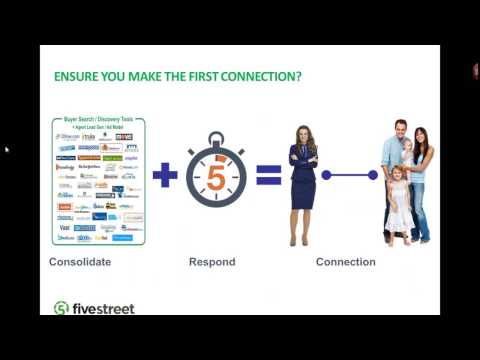 Introduction to FiveStreet Heritage House Sotheby's International Realty 12072016