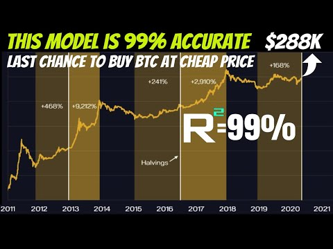 NEW Bitcoin Price Prediction | Here Is How BTC Can Reach $288,000 After Bitcoin Halving