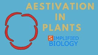 AESTIVATION (Morphology in Plants) for NEET, AIIMS, AIPMT, JIPMER, PREMED