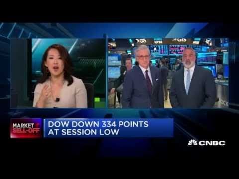 Dow Jones Industrial Average | closes 260 points lower as Brexit fallout continues