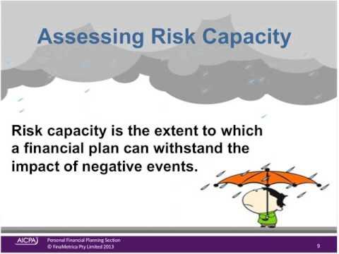 Best Practice Risk Profiling