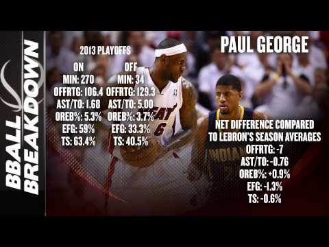 Why Jimmy Butler Is The Best LeBron Defender