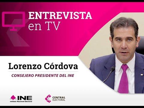 Participación de Lorenzo Córdova en el programa Tragaluz de Milenio TV
