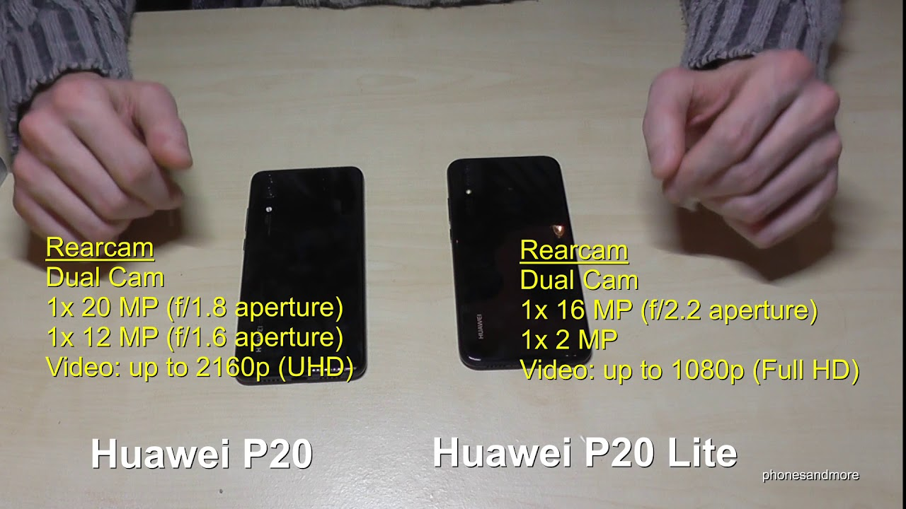 Huawei P20 vs. Huawei P20 Lite Small Overview Comparing Size, CPU,  Camera, Battery etc.