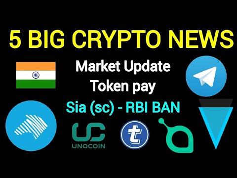 Crypto market update - Latest News 🔥