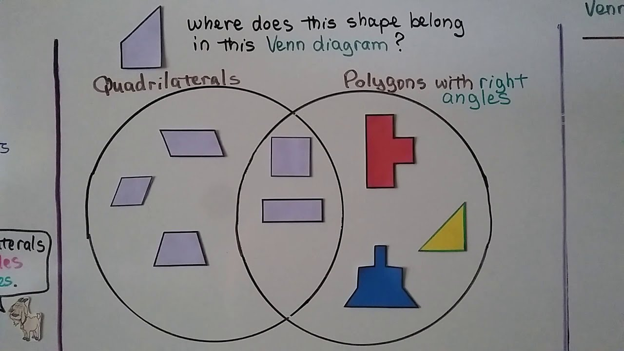 3rd Grade Math 12 8  Venn Diagram  Classify Plane Shapes