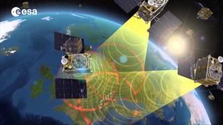 Galileo towards the future