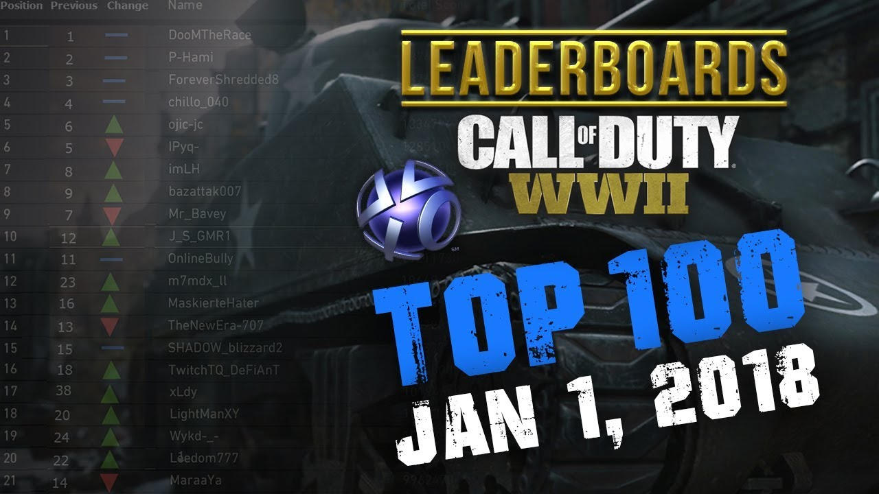 PS4 WW2 Leaderboards Close Race   PS4 Top 100   January 1 ...   1280 x 720 jpeg 132kB