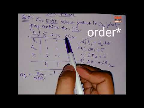 Direct product | Group theory | Reducible representation