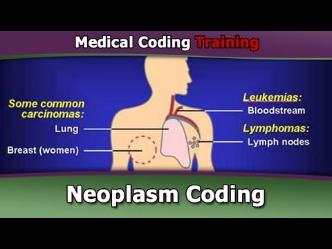 ICD 9 Coding Tutorial — Neoplasm Coding