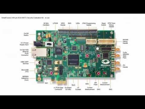 Getting Started with Microsemi SmartFusion2 System on Chip (Part 5) – FPGA Fabric Peripherals