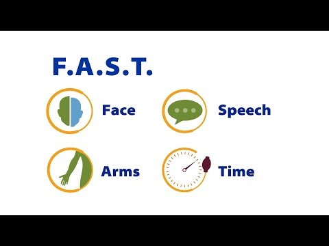 Recognize The Signs And Symptoms Of Stroke