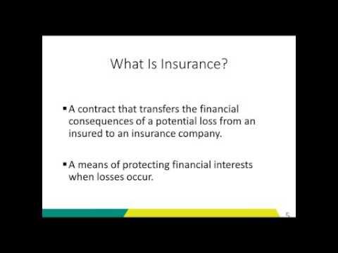 Risk Management Insurance Fundamentals Part
