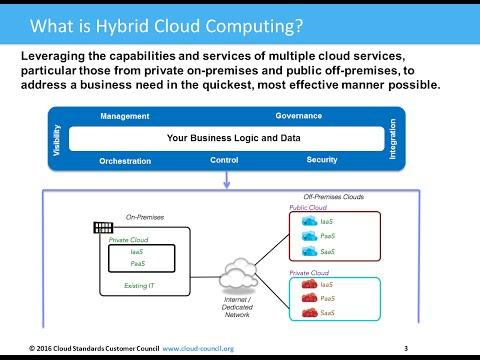CSCC Webinar: Practical Guide to Hybrid Cloud Computing