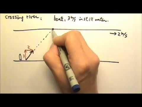AP Physics 1: Review: Kinematics 2-Dimensional