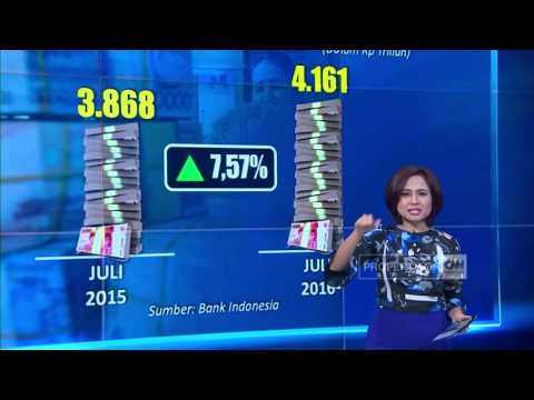 Pertumbuhan Kredit Bank Melempem