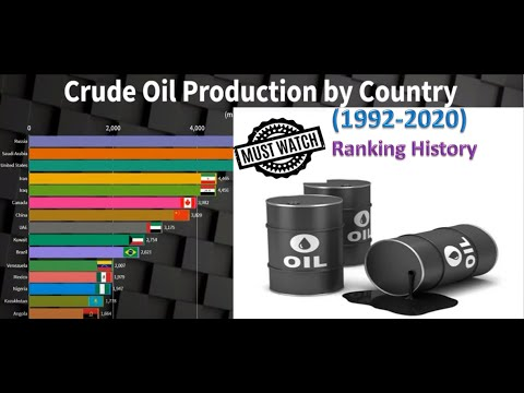 Top 15 Countries by Oil Production (1992-2020) - Ranking History Trends !