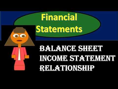 Balance Sheet & Income Statement Relationship