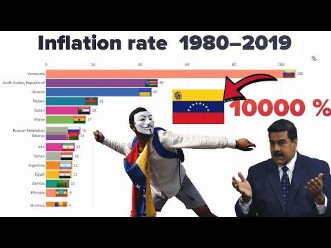 💸 ТОП 15 СТРАН ПО УРОВНЮ ИНФЛЯЦИИ (1980–2019)