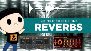 Everything about REVERB expląined very FAST - Sound Design Theory
