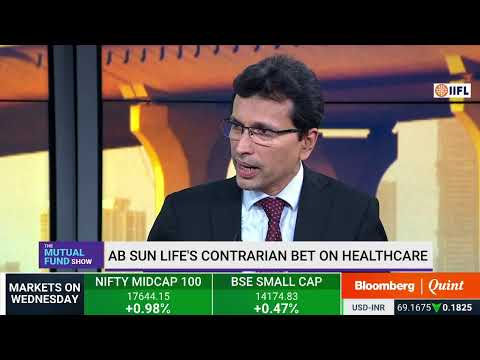 The Mutual Fund Show: Asset Allocation Amid Volatility
