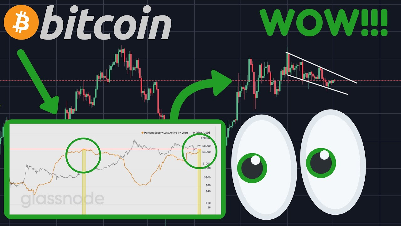 THIS BITCOIN CHART IS NOW FLASHING A CRAZY SIGNAL!!!!!