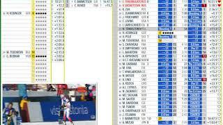 Биатлон.Чемпионат мира среди юниоров в Эстонии.Девушки.Спринт 7,5 км