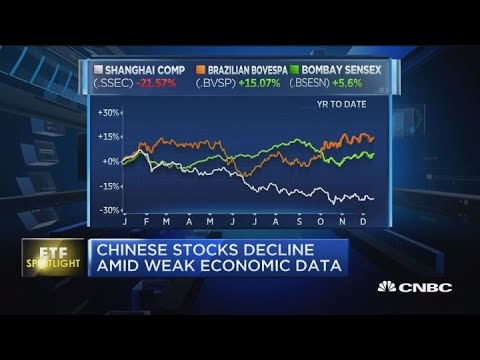 ETF Spotlight: Global markets sink amid slowing growth