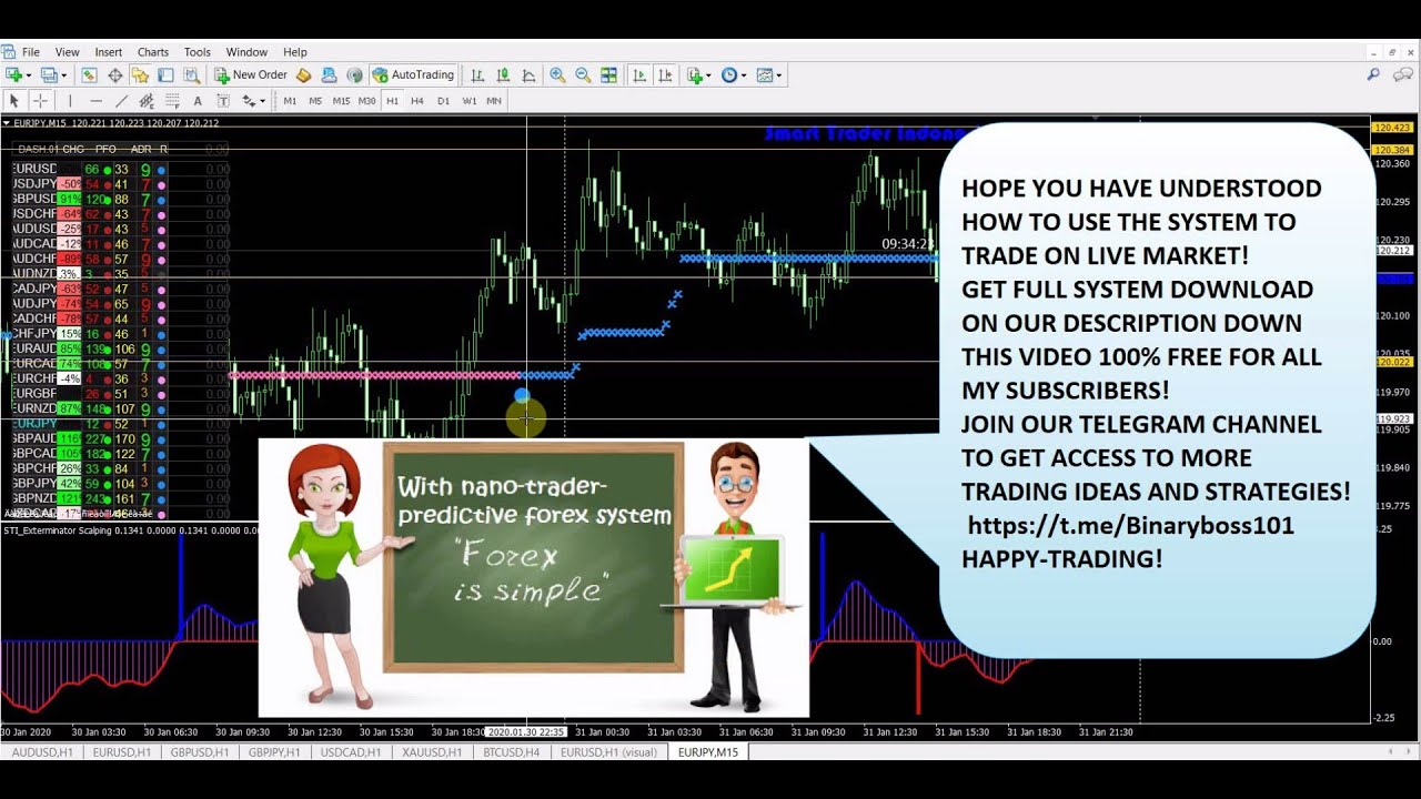 NANO TRADER FOREX PREDICTIVE SCALPING SYSTEM {Free-Access ...