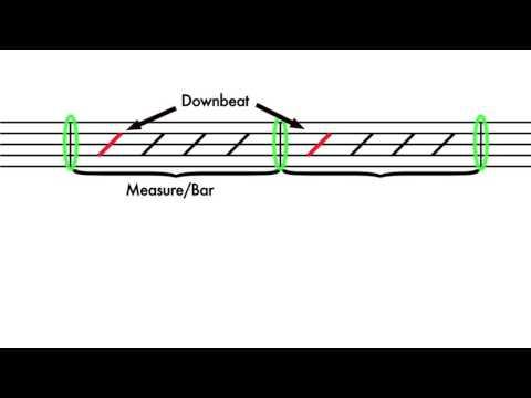 5 - Rhythm - Meter & Pulse