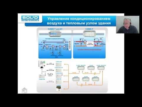 Вебинар: Автоматизация зданий. ч3 Отопление и горячее водоснабжение