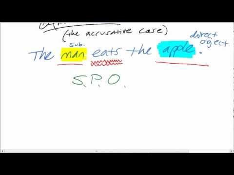 Hammer Grammar 1.4: Accusative Case