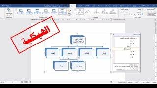 شرح برنامج الورد 14 كيفية عمل مخطط هيكلي إعداد الهيكل التنظيمي الخريطة الذهنية المخططات الذكية Youtube