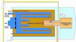 видео Промышленные котлы отопления