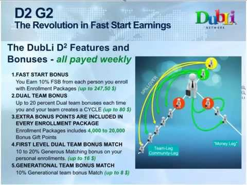 DubLiNetwork-Webinar-29092014-host-Thomas-Schmitz-SVP review