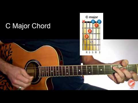 Guitar Chords You Need to Know - C Major