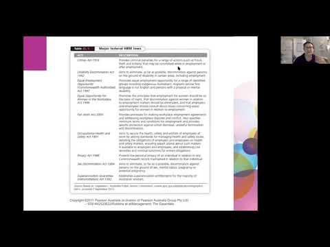 02 HRM legal environment