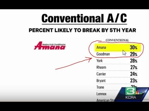 Consumer Reports says that Amana & Goodman are most likely to break