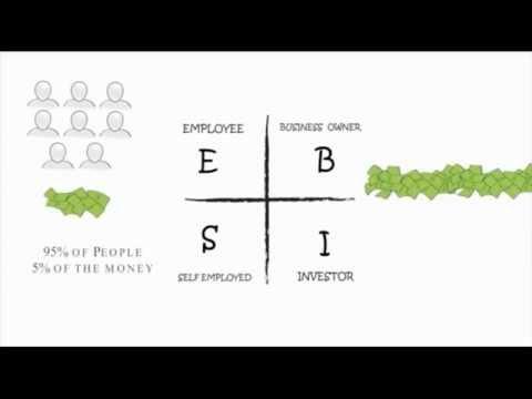 Employee VS Investor