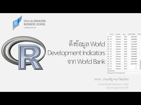 การใช้โปรแแกรม R: การดึงข้อมูล World Development Indicators (WDI) จาก World Bank ด้วย WDI package