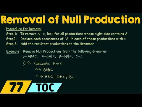 Simplification of CFG (Removal of Null Productions)