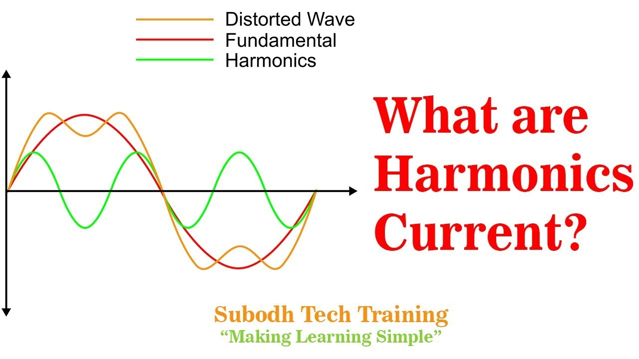 harmonics in power system pdf