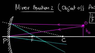 Mirror Equation 2 - Object off axis