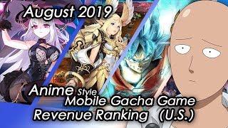 (U.S) August 2019 Anime Gacha Mobile Game Revenue Review