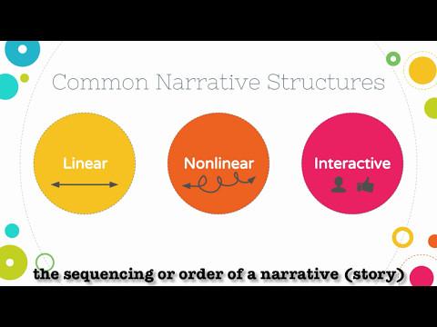 Narrative Structures Lesson