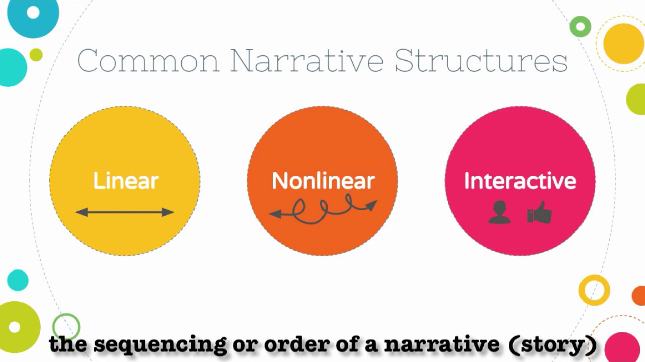 narrative structures The five act structure expands the classical divisions and can be overlaid on a traditional plot diagram, as it follows the same five parts shakespearean plays especially are known for following this structure in the illustration above, the narrative arc of the plot diagram is between the five act.
