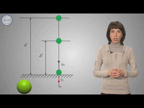 Физика видеоурок 8 класс энергия
