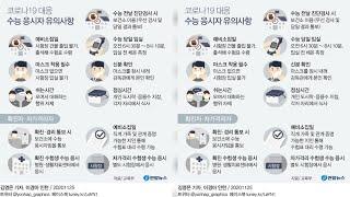 서울강남구대치동대형입시학원서학생1명코로나19확진…확진수…