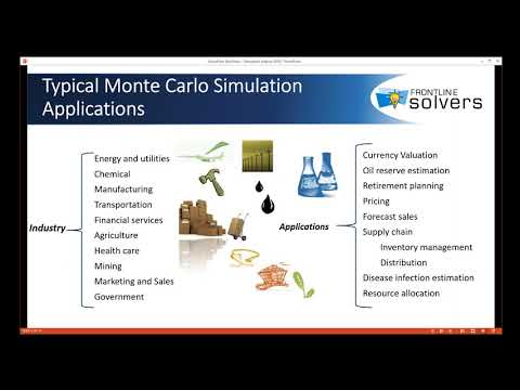 8/16/2018 Overview of Monte Carlo Simulation Applications in